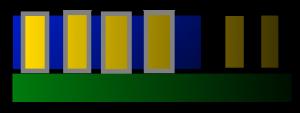 Il Jumper viene classificato come in posizione 4. Se viene spostato per coprire gli altri due blocchi, sarà classificato come 6.